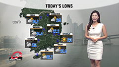 Steamy heat along with heat wave alerts